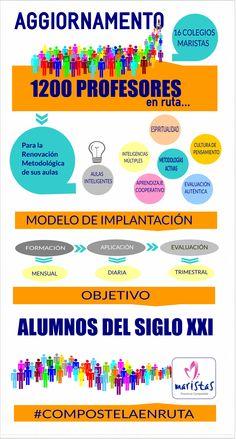 Aggiornamento: El modelo de Renovación Metodológica de la Provincia Marista Compostela #Compostelaenruta