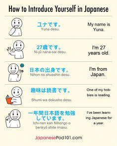 Learn Japanese for a real communication for your work, school project, and communicating with your Japanese mate properly. Many people think that Learning to speak Japanese language is more difficult than learning to write Japanese Free Japanese Lessons, Learn Japanese Beginner, Learn Japanese Words, Korean Lessons, Study Japanese, Korean Phrases, Japanese Phrases, Korean Words, Japanese Grammar