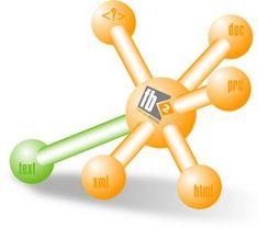 Formato de ebooks FB2