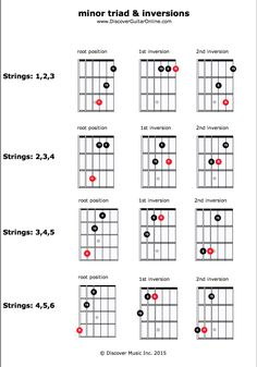 Guitar Major Triad Inv...E Minor Triad Inversions
