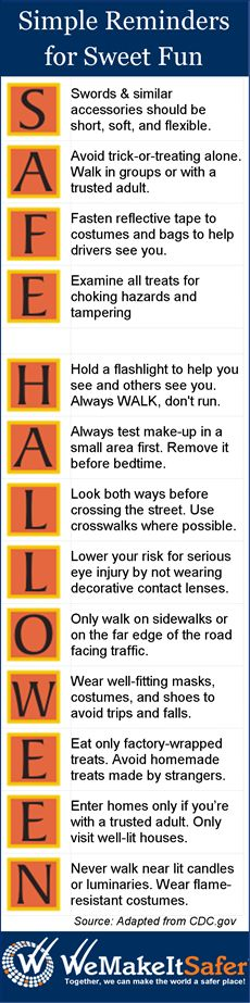 Simple reminders for a safe Halloween. Please share with your family, friends and followers.