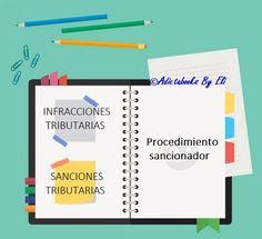 Infracciones y Sanciones tributarias | Procedimiento sancionador – Agente de Hacienda Pública Bar Chart, Haciendas, Bar Graphs