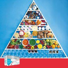 #Doğal olanı tercih edin!  Doğal, minimum #işlenmiş# gıdalar sadece #sağlıklı yaşam ve #zayıflamak için değil aynı zamanda enerji düzeyinizi maksimuma çıkarmak için de önemlidir.  #Gıda piramitinde ki her düzeyde, ihtiyacınızı karşılayan #dengeli bir beslenme düzeniniz olmasına dikkat edin.