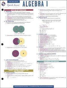 Algebra I Quick Access   Main photo (Cover)