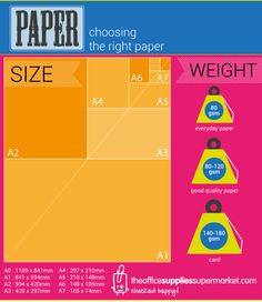 Choosing the right paper type, size and weight for your needs.  http://www.theofficesuppliessupermarket.com/c/paper-products/paper