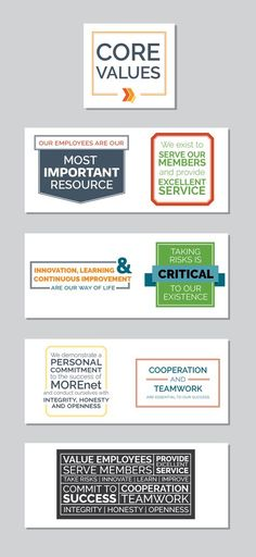 The company I do graphic design work for, MOREnet, recently wanted some graphics for internal purposes to display their core values to the employees.