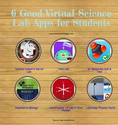 6 Good Virtual Scien