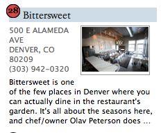 April 2012, 'Essential Denver Restaurants', Denver Eater.