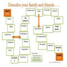 Students play a board game to talk about thepersonality traits oftheir family and friends. Uses adjectives for describing people.