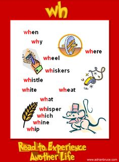 wh words - FREE Printable Phonics Poster - words with wh in them - Perfect for Word Walls, Auditory Discrimination and Spelling Lessons. Phonics Reading, Teaching Phonics, Teaching Aids, Teaching Reading, Spelling Lists, Spelling Words, Cvc Words, Phonics Chart, Phonics Flashcards