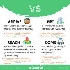 English Speaking Practice, Learn English Words, English Language Learning, English Lessons, Grammar And Vocabulary, English Vocabulary, English Grammar, English Writing, English Study