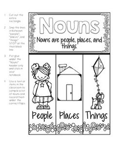 Made this today! Interactive nouns, verbs, and adjectives