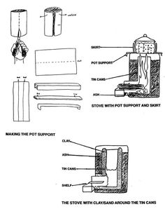 "the rocket mass heater comes from a ""rocket stove"".  A kind of cook stove.  Which comes from another cook stove called a ""Lorena Stove"".    I think this image shows it pretty well."