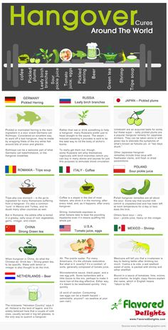 Hangover Cures that Work Around the World (Infographic)