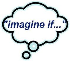 Creative use of imagination