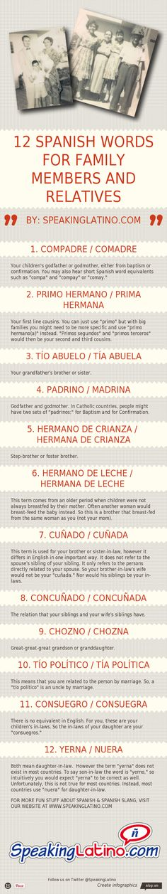 #Infographic: Comay, Yerna, Chozno & Other Spanish Words for Family Members | Spanish words for family members I learned in Puerto Rico. Words for brother-in-law, foster brother and godmother, etc. also used in Latin America. Via http://www.speakinglatino.com/puerto-rican-family-tree/ #learn #spanish