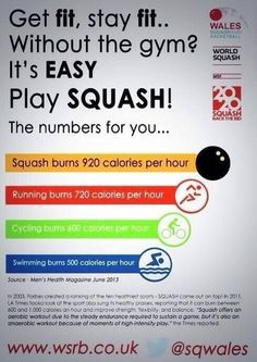 Be healthy in 2014...play squash #playsquash