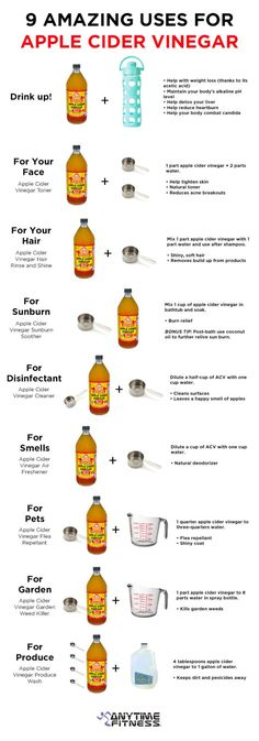 Apple cider vinegar (ACV) has a wide range of uses—literally from head to toe! This chart explains how to use ACV for a variety of wellness needs.
