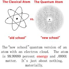 . Physics 101, Physics Formulas, Physics And Mathematics, Quantum Physics, Science For Kids, Science And Nature, Science And Technology, Science Facts, Fun Facts