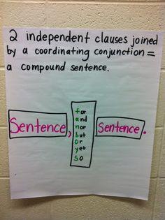 how to get into watford grammar school