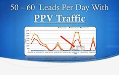 Generating Leads with PPV