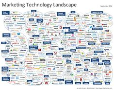 Technology and marketing are now inextricably tied. The roles of the CMOs and CTOs are converging to create a CMTO who can take ownership of the digital marketing goals and outcomes. Marketing Dashboard, Marketing Automation, Marketing Tools, Content Marketing, Internet Marketing, Online Marketing, Social Media Marketing, Marketing Software, Mail Marketing