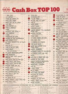 Pop Charts, Music Charts, Music Lyrics, Music Songs, 100 Songs, Top Music Hits, Top Hit Songs, Throwback Songs, Cash Box