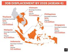 job displacement by 2028 Education System, Singapore, Cleaning, Marketing, Home Cleaning