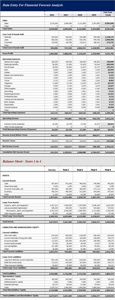 X Project Management Cost Benefit Analysis Template Spreadsheet
