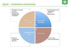 Советы по созданию англоязычной версии сайта для продвижения бизнеса за рубежом (Л.Киселева)
