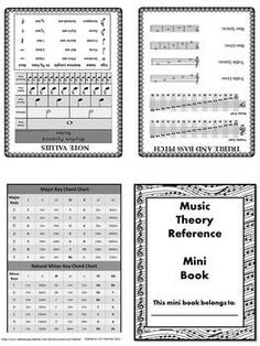 Music Mini Reference Book This is a very handy mini music reference book covering: - Treble and Bass pitch - A Rhythm Pyramid - Note and rest values - Major and Natural minor chord chart (natural keys only) My students love this mini book and find it of great value! I give one to each student.