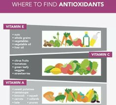 Where To Find Antioxidants