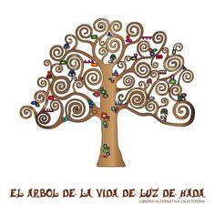 Librería Luz de Hada, El Arbol de la vida. Vectorizado en Illustrator. Imágen original pintada a mano alzada en la pared de la librería. Easy Crafts, Diy And Crafts, Tree Of Life, Mexican, Photography, Painting, Inspiration, Trees, Tatoo