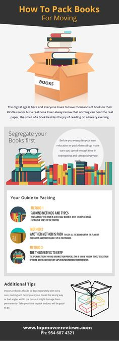 How to pack books for moving - Read top mover reviews moving tips and packing ideas that would help you out when relocating.   http://topmoverreviews.com/how-to-pack-books-for-moving