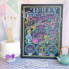 ONEderland Birthday Chalkboard- first birthday chalkboard, Alice in Wonderland birthday chalkboard, ONEderland party, 1st birthday stats - pinned by pin4etsy.com