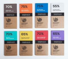Mason Co Chocolate Bars - The Dark Chocolate Collection on Packaging of the World - Creative Package Design Gallery Chocolate Packaging, Coffee Packaging, Coffee Branding, Food Packaging Design, Packaging Design Inspiration, Brand Packaging, Bottle Packaging, Packaging Ideas, Dark Chocolate Orange