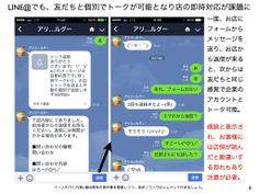 LINE@お店トーク(手動・個別対応)と自動返信メッセージ違い http://yokotashurin.com/sns/line-service2.html