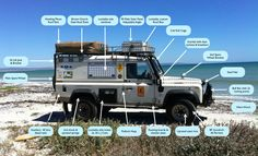 The Anatomy of an overland Land Rover - Expedition Portal