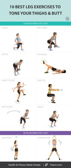 Best Leg Exercises for women to Lose Thigh Fat