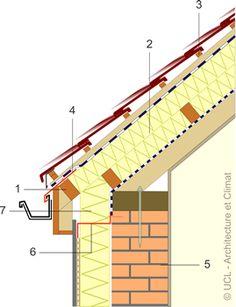 Résoudre les noeuds constructifs dans le cas d'une isolation par l'extérieur