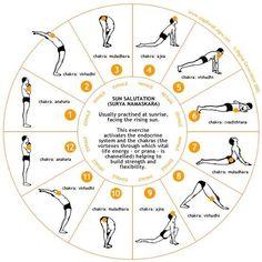 12 posições de yoga para inciantes! Veja outras dicas de yoga para iniciantes no blog! #yoga #meditação #yogaparainiciantes #yogaemcasa #autoestima
