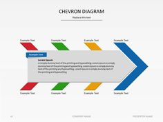 Chevron diagram presentation slide template #powerpoint #presentationdesign…