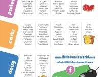 Lunchbox Ideas for Kids - Protein, Carbs and Dairy Printable