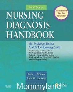 nursing diagnosis for turp