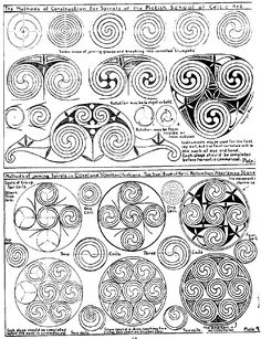 A page from one of the many old books proposing theories of how Celtic art was created. At the next to top line, both the swastika (four armed) and triskele (three armed) are very prominent.