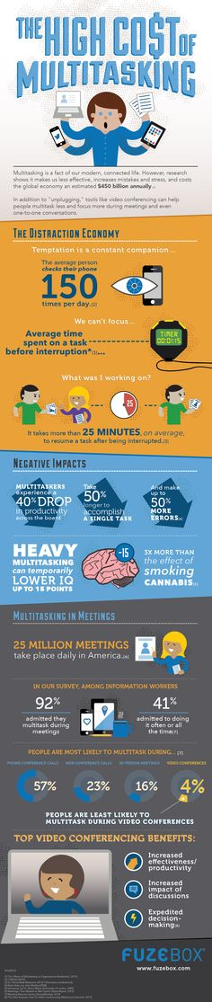 Why Multi-Tasking Isn't So Great.... It'll Cost You [INFOGRAPHIC]