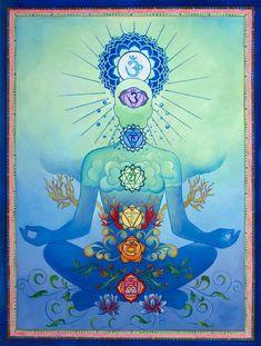 seven chakras in lotus meditation