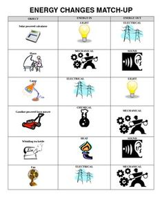 66 best potential and kenetic energy images on Pinterest | Teaching ...