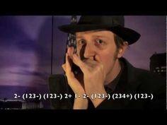 harmonica tabs : How to play a rhythmic on a C harmonica by Alexandre Thollon - tablature harmonica