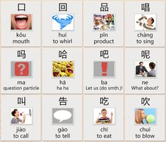How to write Chinese characters? it is helpful to group them by ones containing similar meaningful parts. We'll focus on the characters with the 口 (kǒu) radical. Chinese Phrases, Chinese Words, Chinese Picture, Chinese Writing, Mandarin Lessons, Learn Mandarin, Basic Chinese, How To Speak Chinese, Chinese Language Course